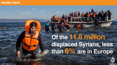 Reality check: Number of displaced Syrians in Europe