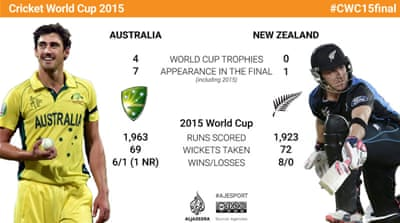 World Cup final: Australia v New Zealand in numbers