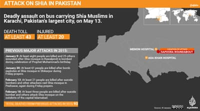 Attacks on Shia in Pakistan