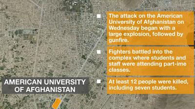 Afghanistan University Attack