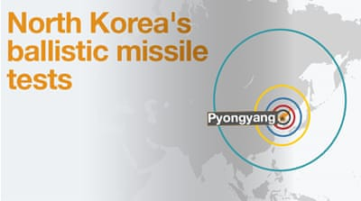 Infographic: What is the reach of N Korea's missiles?