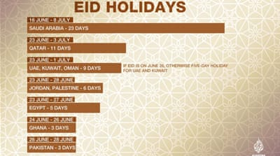 Eid al-Fitr holiday: How many days is it by country?