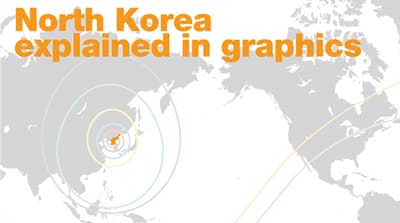 North Korea: All you need to know explained in graphics
