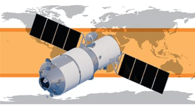 China's Tiangong-1 space station set to crash on Earth
