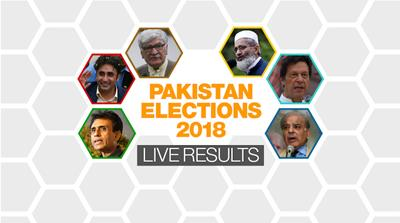 Pakistan elections 2018 results