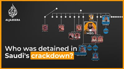 Who was detained in MBS's crackdown?