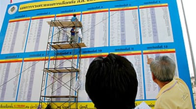 Thai parties await election ruling