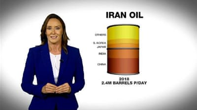 What's next for Iran oil?