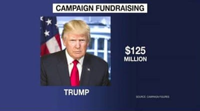 Impeachment hearings spur Trump campaign fundraising
