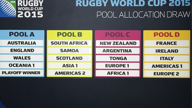 New Zealand, South Africa, Australia and France were kept apart as the four top seeds in the rankings heading into the draw, while eight teams have yet to qualify [AFP]