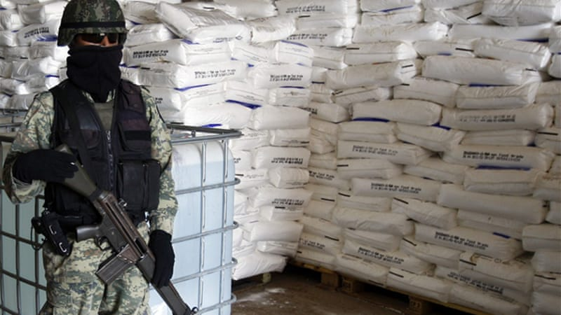 Mexico Current Issues: Drug War