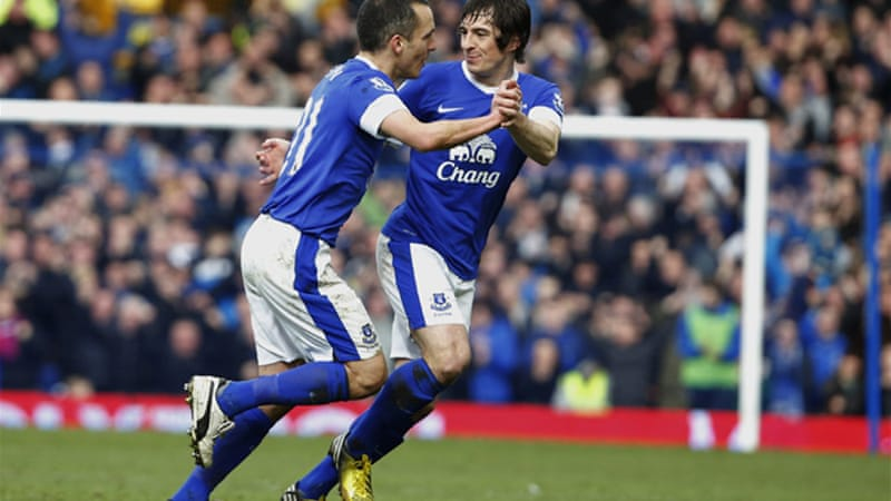 Everton's Leon Osman (L) celebrates with Leighton Baines after scoring against Manchester City [Reuters]