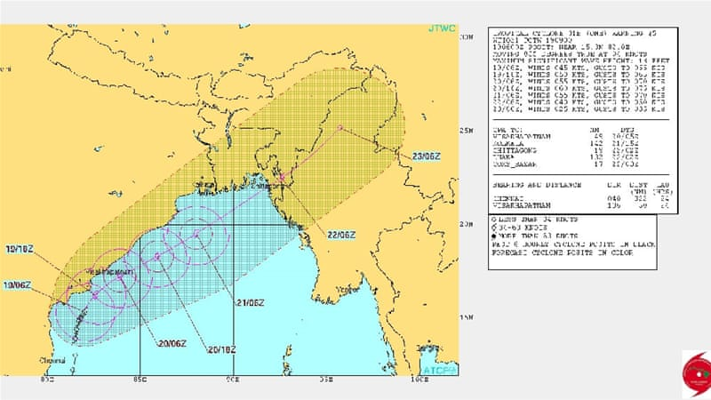 Those monitoring Cyclone Roanu's track have advised tens of thousands to move to shelters [JTWC]