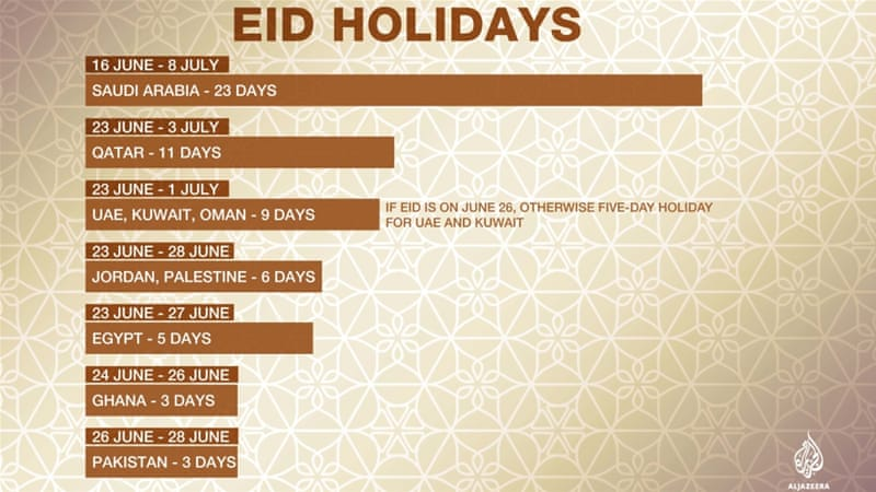 Public Holidays in United Arab Emirates in 2017  Office