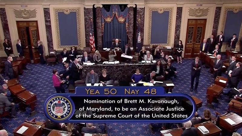 How did US senators vote on Kavanaugh?