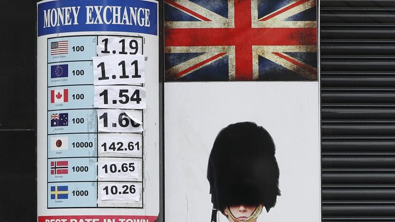 Britain's pound sterling fell sharply against the US dollar and the euro on Monday [File: Kirsty Wigglesworth/AP]