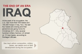 Infographic: US ends Iraq war chapter