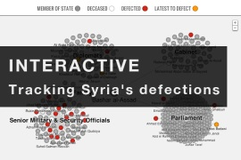 Interactive: Tracking Syria's defections