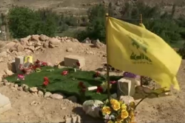 The role of Hezbollah in Syria's war