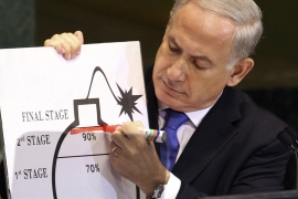 Mossad contradicted Netanyahu on Iran nuclear programme