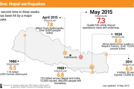 Timeline: Nepal earthquakes