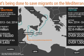 What's been done to save migrants in the Mediterranean?