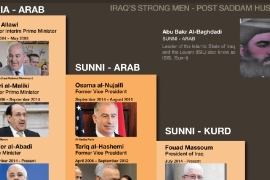 Iraq's strongmen 10 years after Saddam Hussein