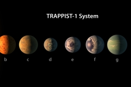 An illustration from NASA shows the seven newly discovered planets 40 years away from the Earth [Courtesy of NASA]