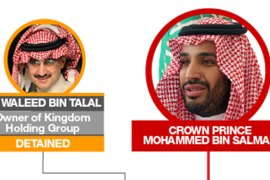 House of Saud: Princes detained
