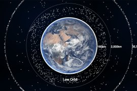 Does your country have a satellite orbiting the earth?