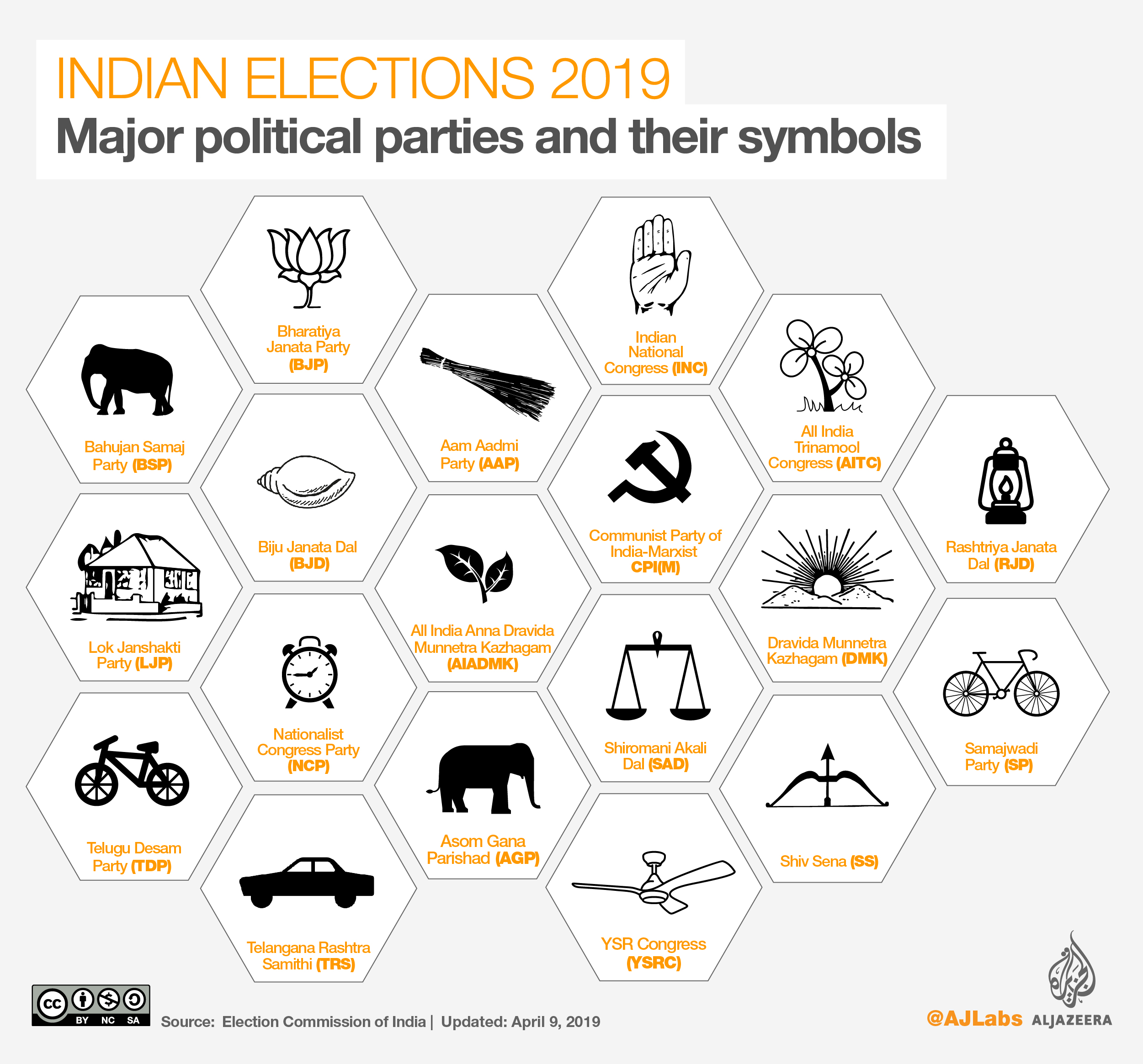 India Elections All You Need To Know