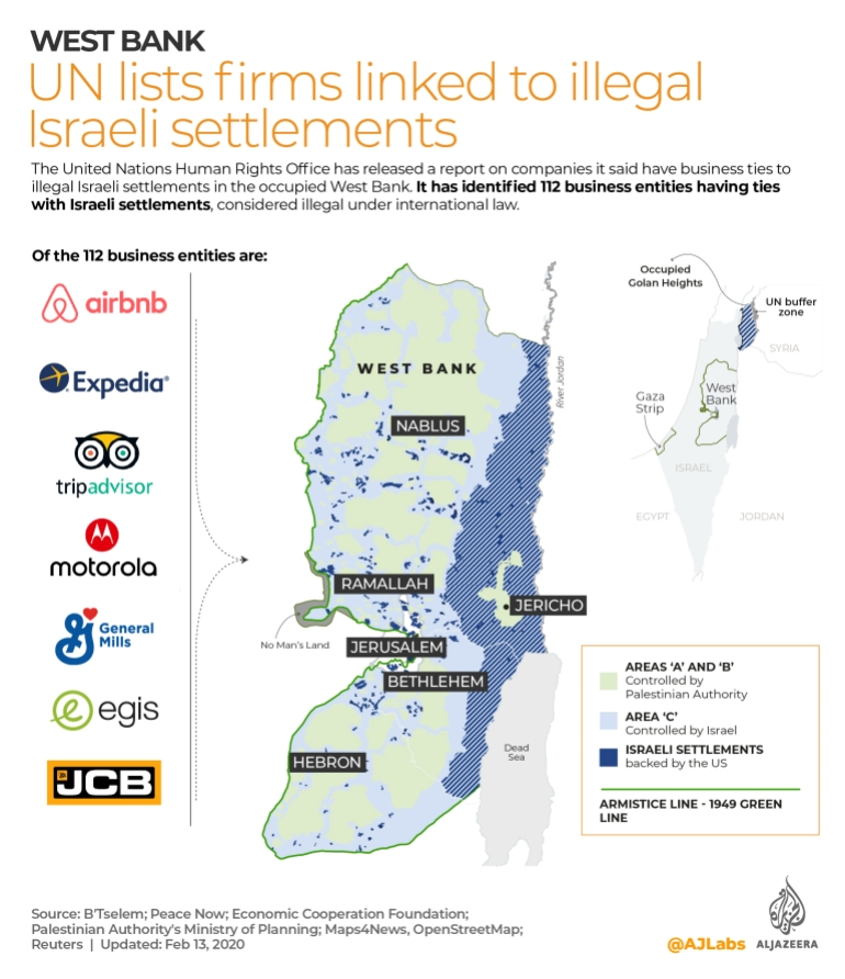 """Occupied East Jerusalem – As extra Arab international locations normalise relations with Israel, it presses on with a coverage of """"silent transfer"""" – an intricate system that targets Palestinians in occupied East Jerusalem with residency revocation, displacement via home demolitions, boundaries in acquiring constructing permits, and excessive taxes."""