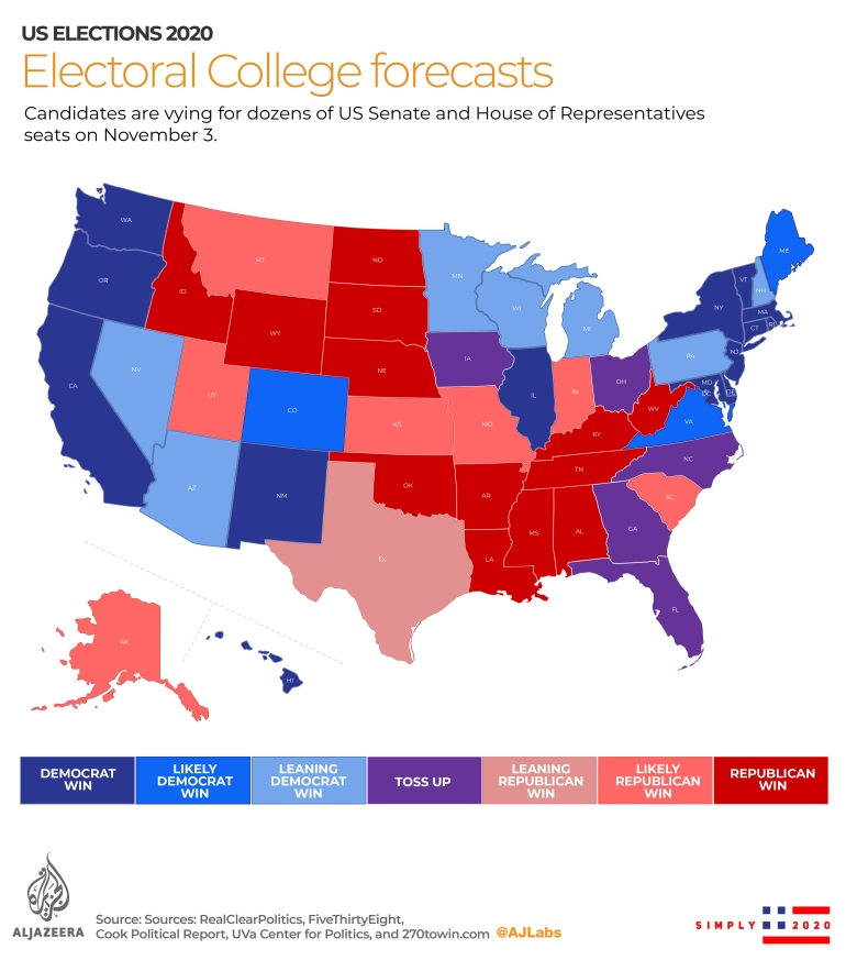 Three days from the US elections: What you need to know
