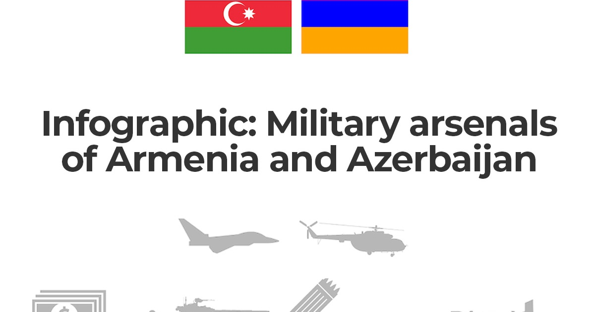Infographic: Military arsenals of Armenia and Azerbaijan thumbnail