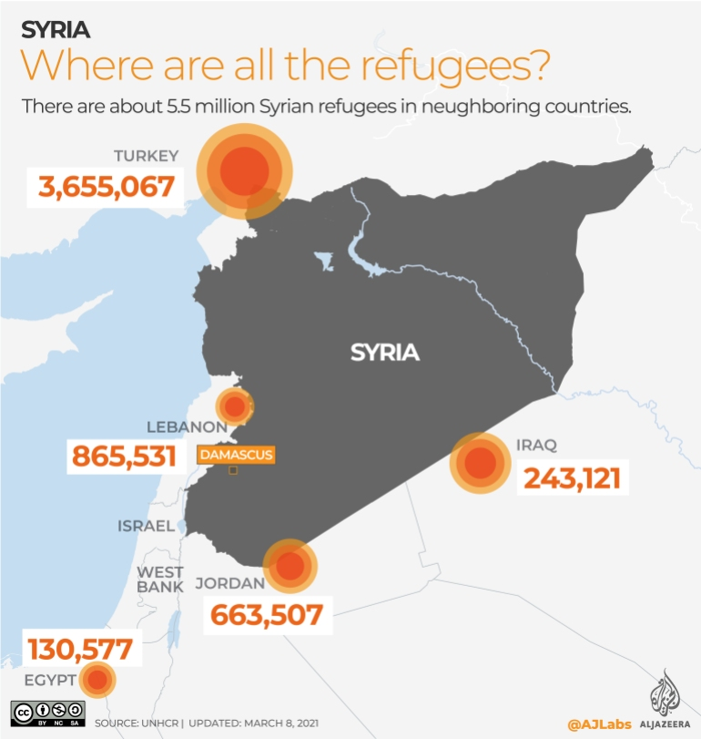 Fearing reprisals, Syrian refugees wary to vote in election | Syria's War News
