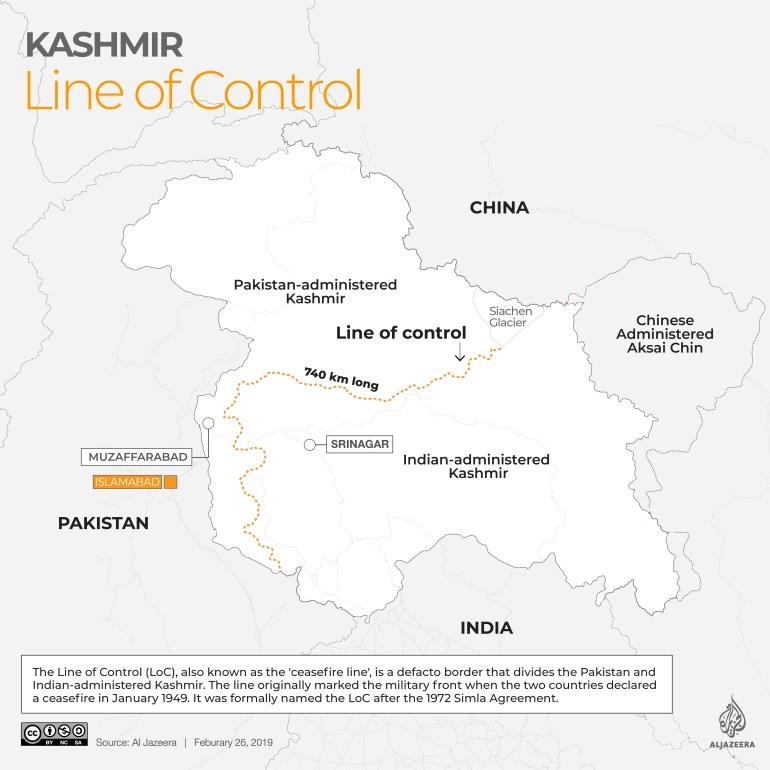 INTERACTIVE KASHMIR MAP 02