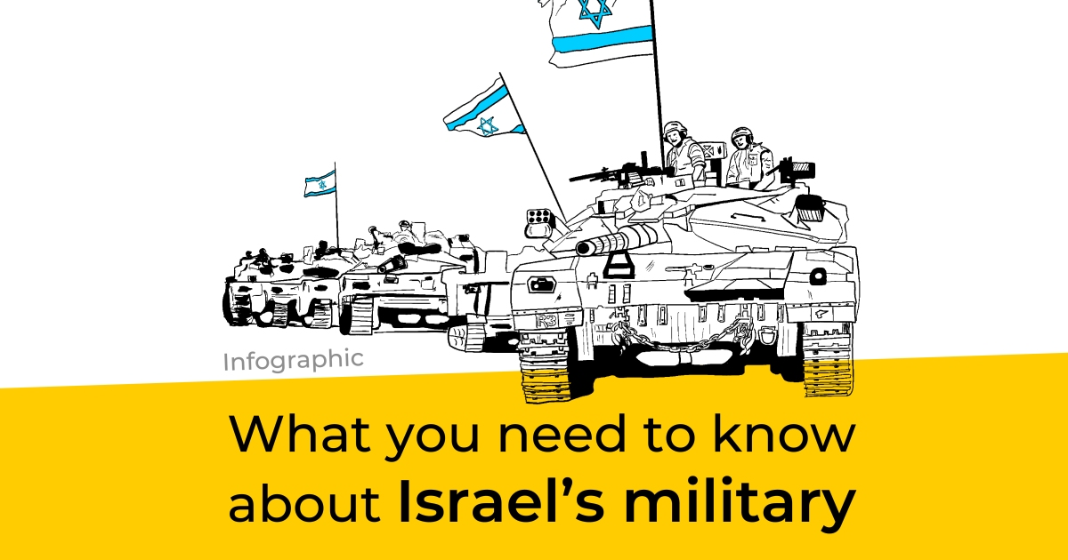 Infographic: What you need to know about Israel's military thumbnail