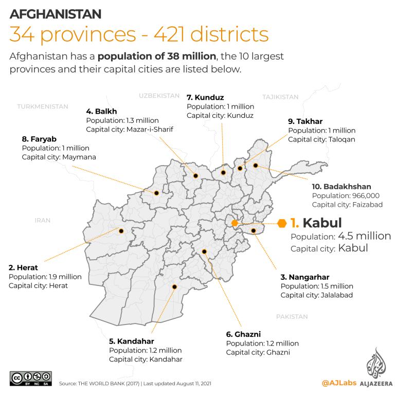 Taliban Memberlakukan Pembatasan Hak Asasi Insan Yang 'mengerikan', Sekjen PBB Memperingatkan
