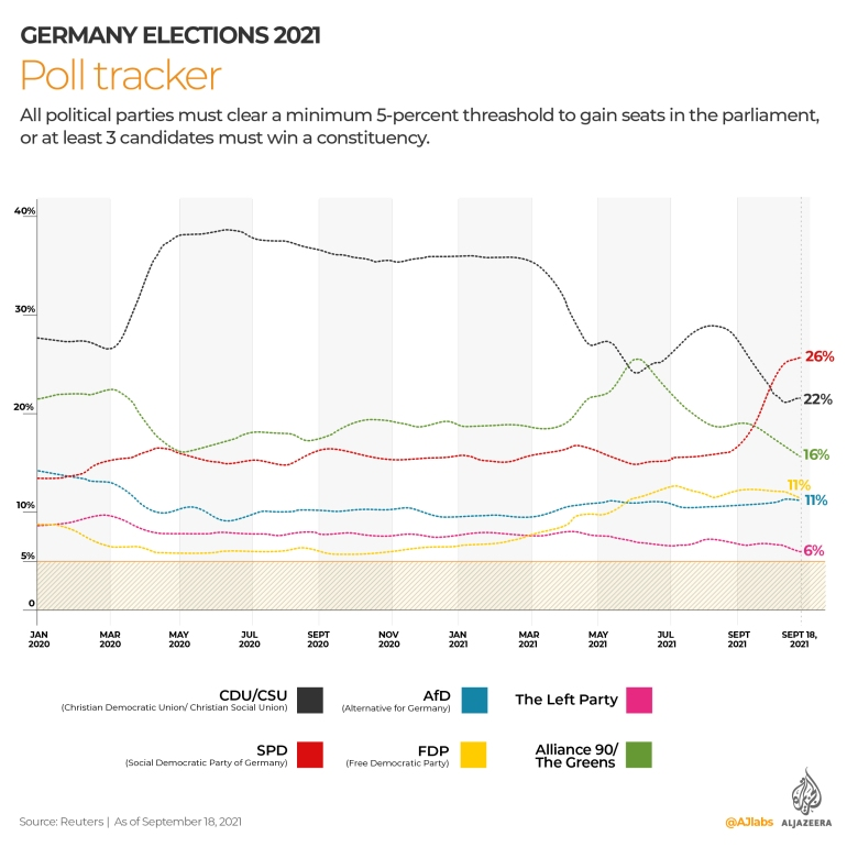 INTERACTIVE_GERMANY-ELECTIONS-2021_2-03-1.jpg?w=770&resize=770%2C770