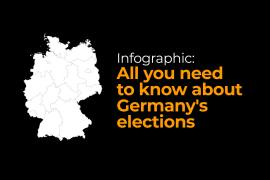 All you need to know about Germany's elections
