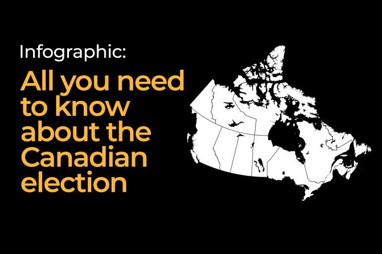 Mais de 27 milhões de pessoas podem votar, já que os canadenses em 20 de setembro elegerão o próximo parlamento do país [Al Jazeera]