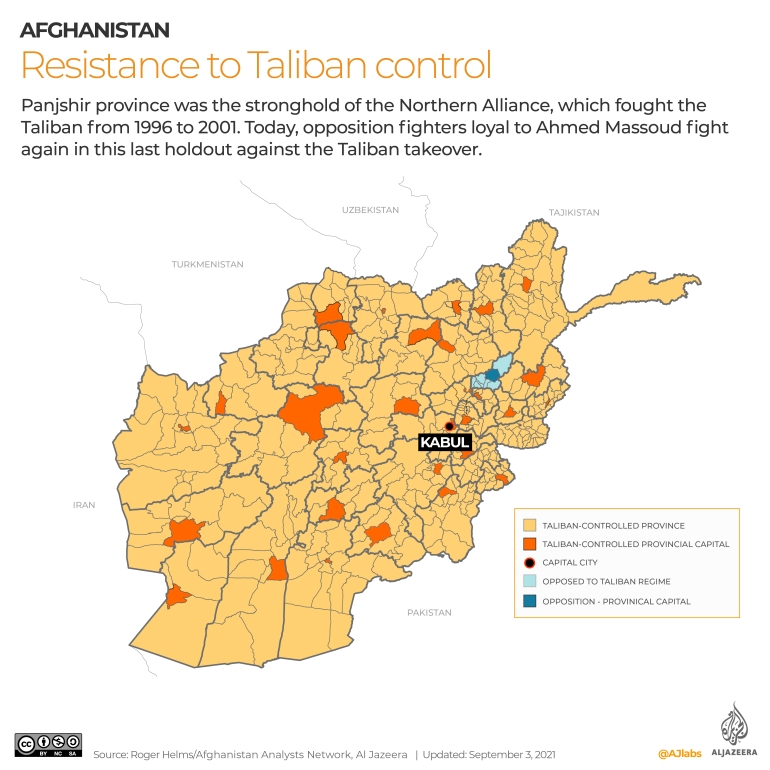 , Afghanistan: Panjshir forces claim hundreds of Taliban captured, The World Live Breaking News Coverage & Updates IN ENGLISH