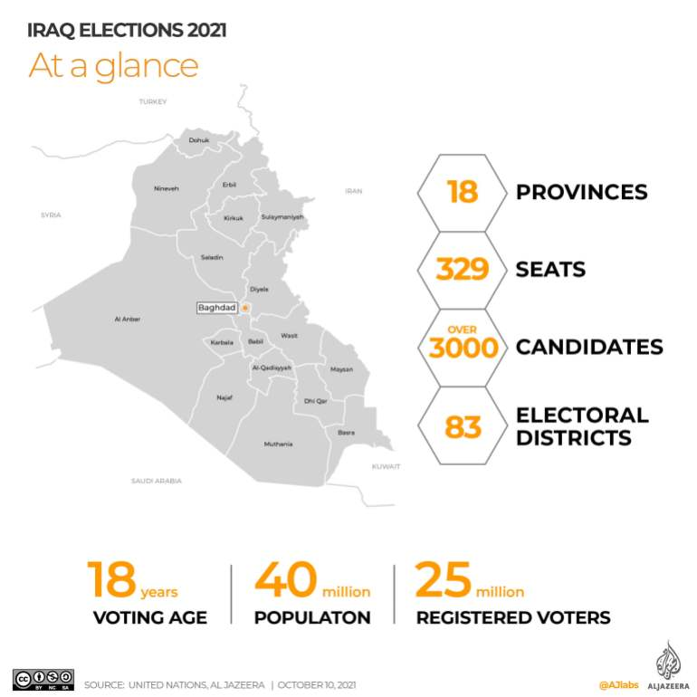 Map of Iraq with the number of seats, and provinces