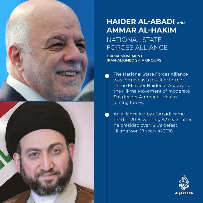 Ammar Al Hakim - Ammar Al Hakim profile