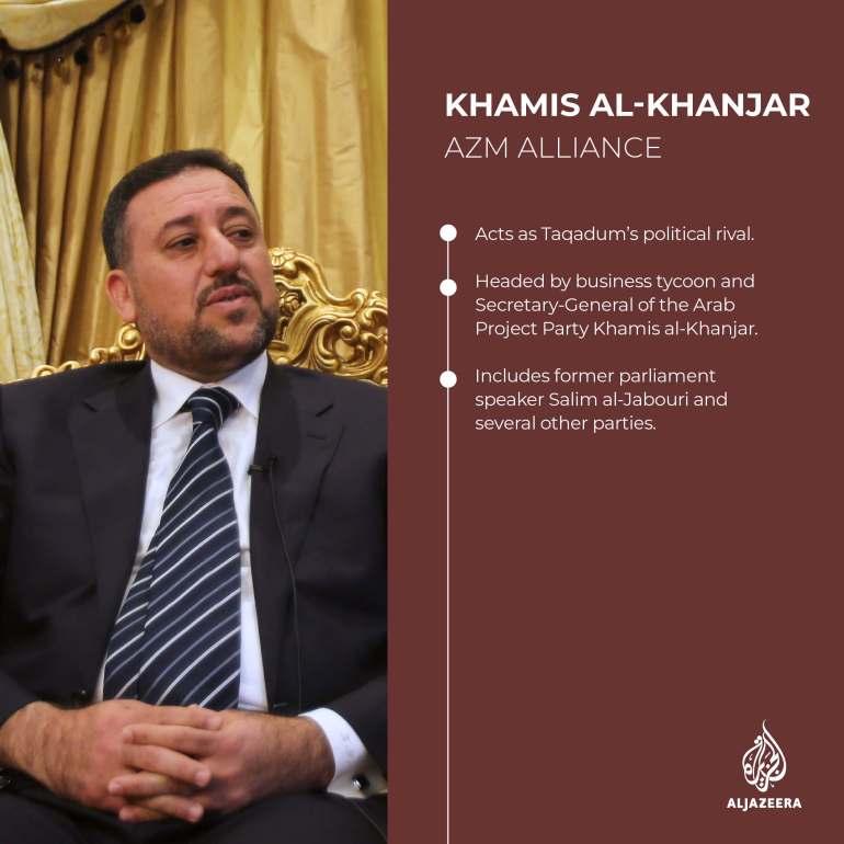Iraq's Khamis Al Khanjar political profile