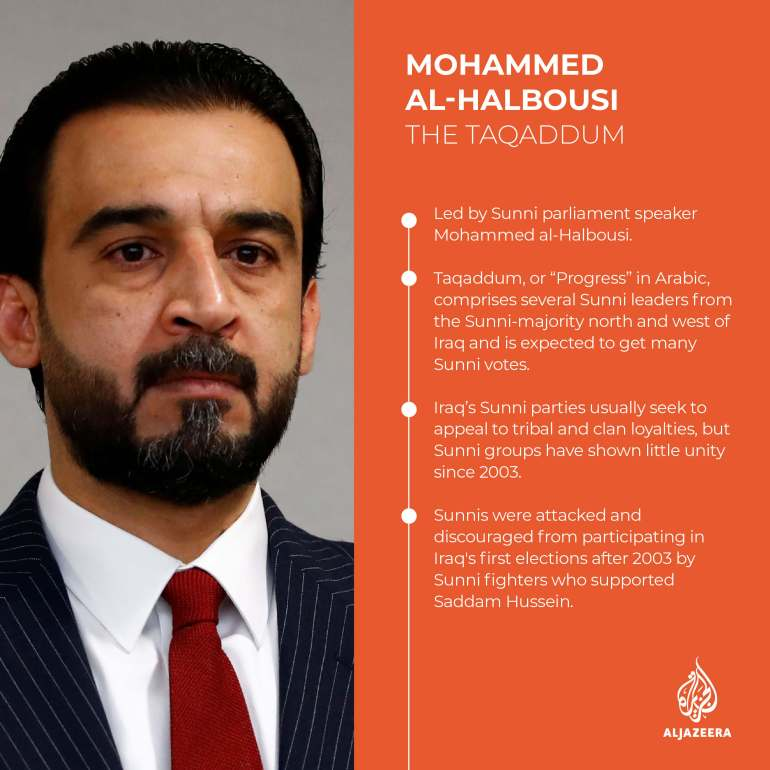 Iraq's Mohammed Al-Halbousi profile