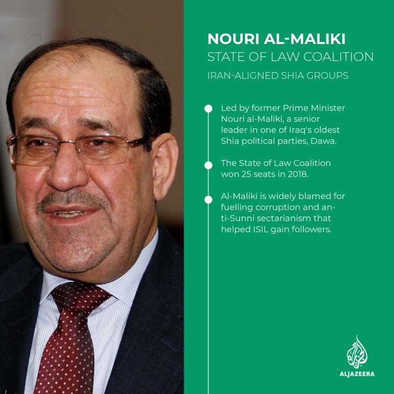 Iraq's Nouri Al-Maliki profile